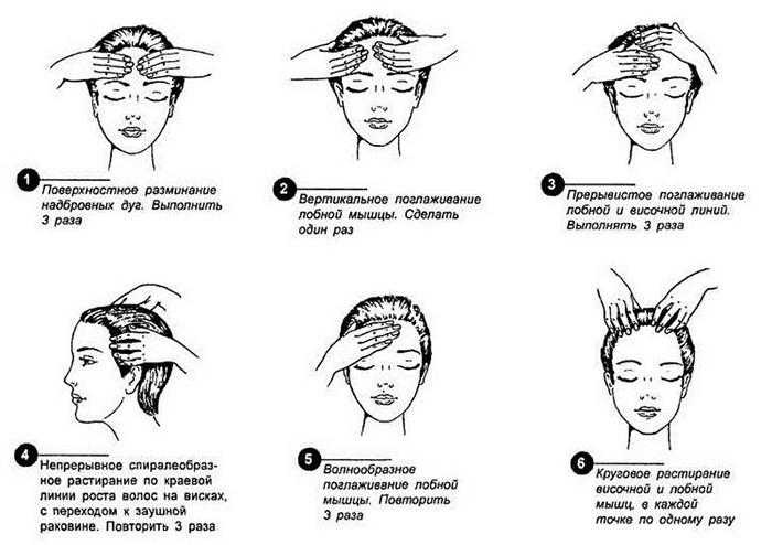 Пошаговый массаж головы