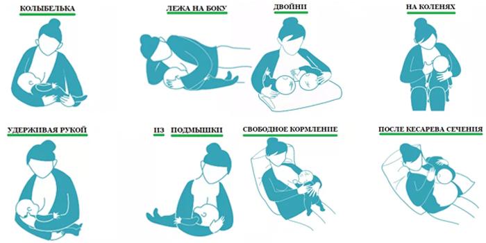 Позы при кормлении новорожденного