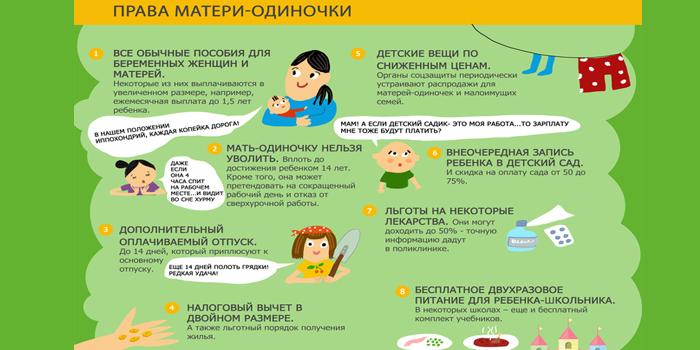Права матери одиночки