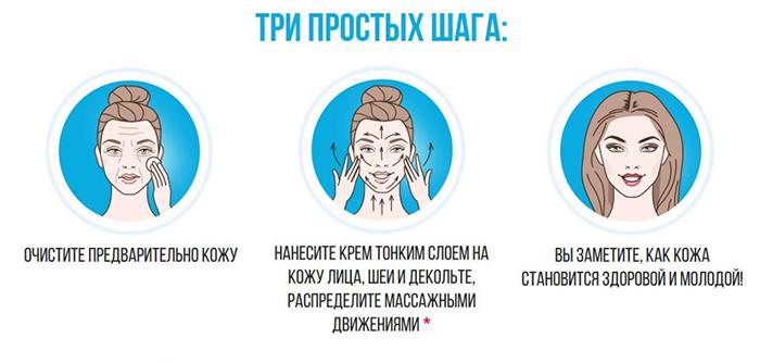 Правила применения крема