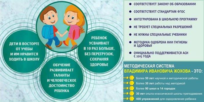 Преимущества для детей