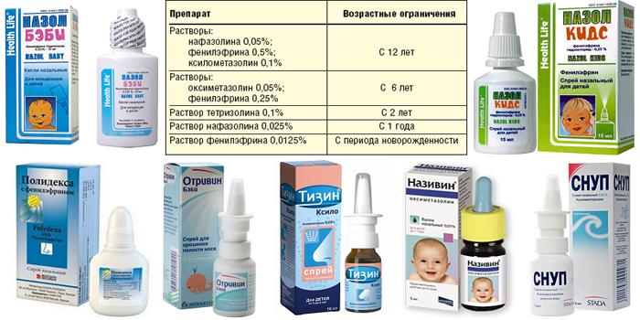 Препараты и возрастные ограничения