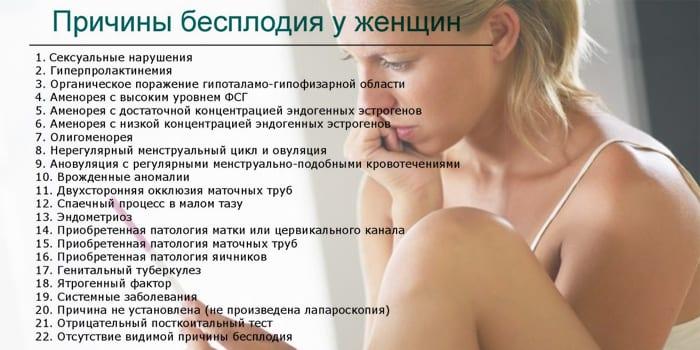 Причины бесплодия у женщин