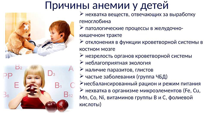 Причины анемии у детей