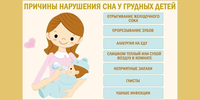 Причины нарушения сна у грудничков