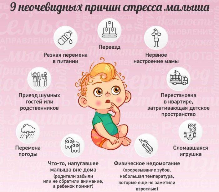 Неочевидные причины стресса у малыша
