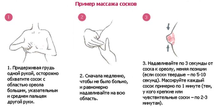 Как массировать соски