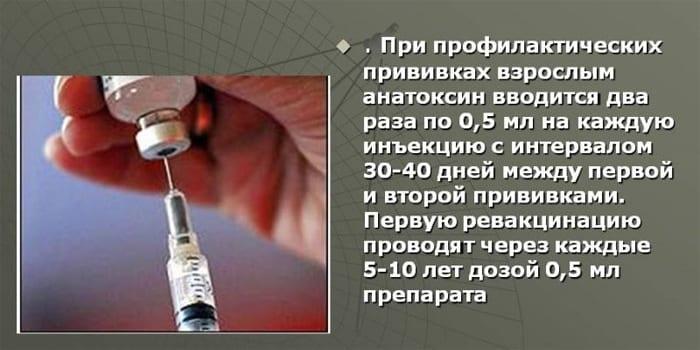 Профилактическая прививка взрослым