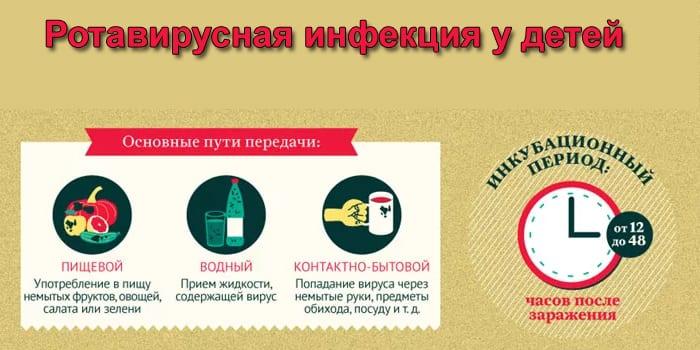 Пути передачи ротавируса