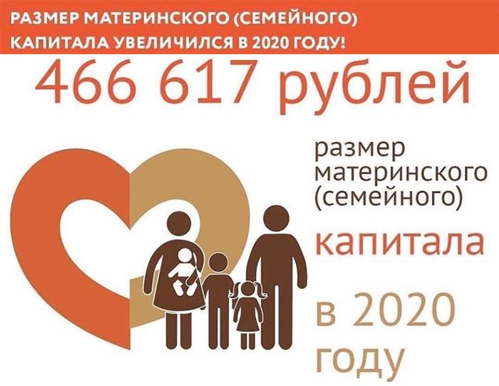 Размер материнского капитала