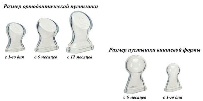 Размеры и формы