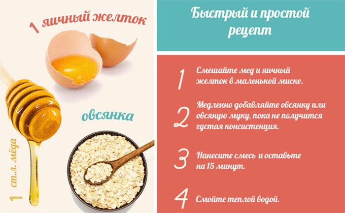 Рецепт овсяной маски для тела