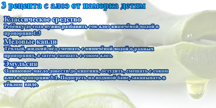 Рецепты от насморка
