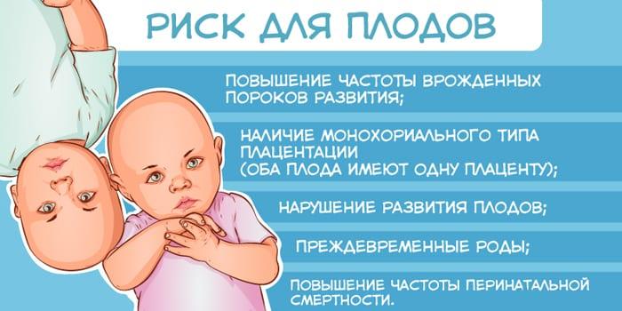 Подготовка к беременности после 30 лет - список обследований и анализов