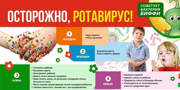Опасность ротавируса