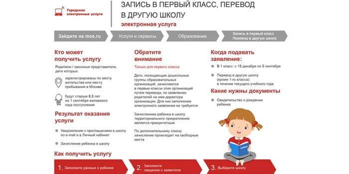Страница сайта мос.ру