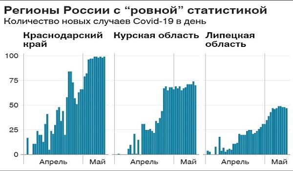 Ограничительные меры в России могут продлить до 2021 года