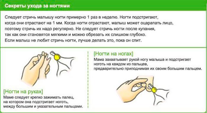 Секреты ухода за ногтями