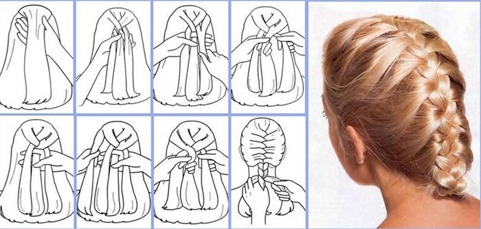 Схема плетения колоска