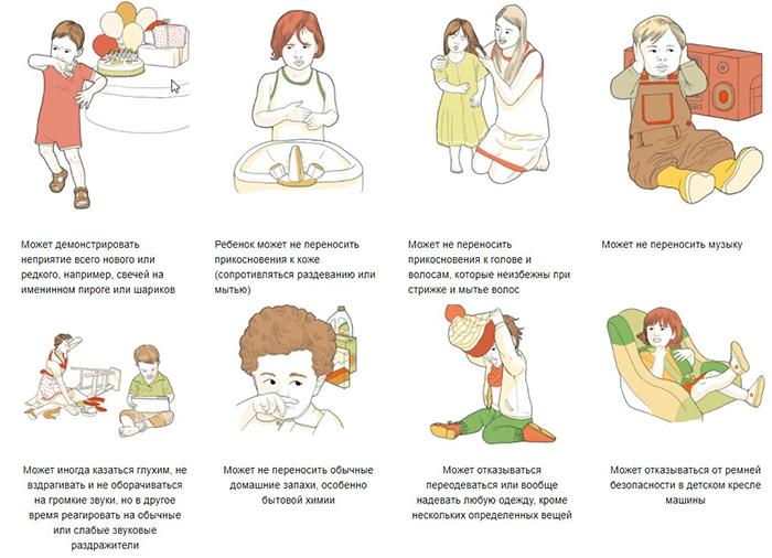 симптомы у ребенка от трех лет