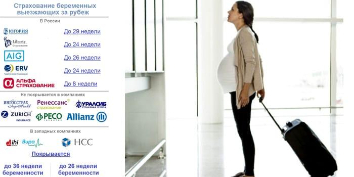 Список страховых компаний