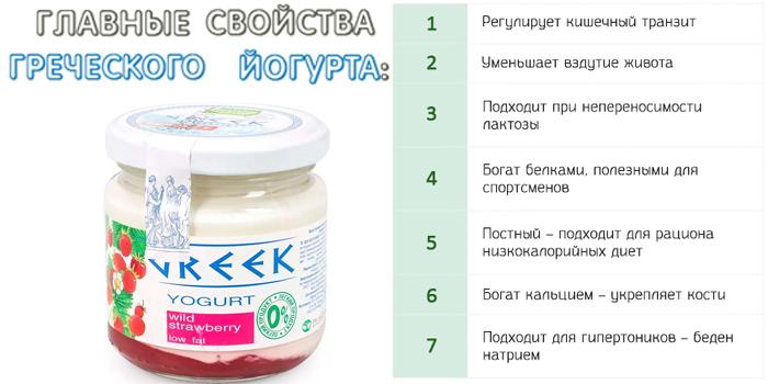 Основыне свойства греческого йогурта