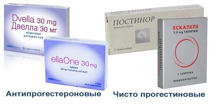Таблетки для экстренной контрацепции