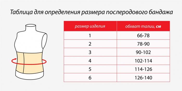 Таблица для определения размера