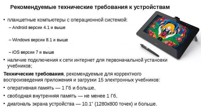 Технические требования к планшетным устройствам