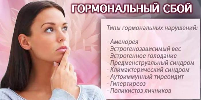 Типы гормональных нарушений