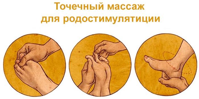 Точечный массаж для родостимуляции