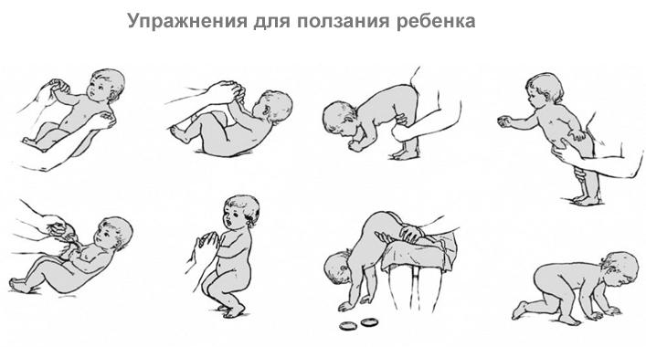 Упражнения для обучения ползанию ребенка