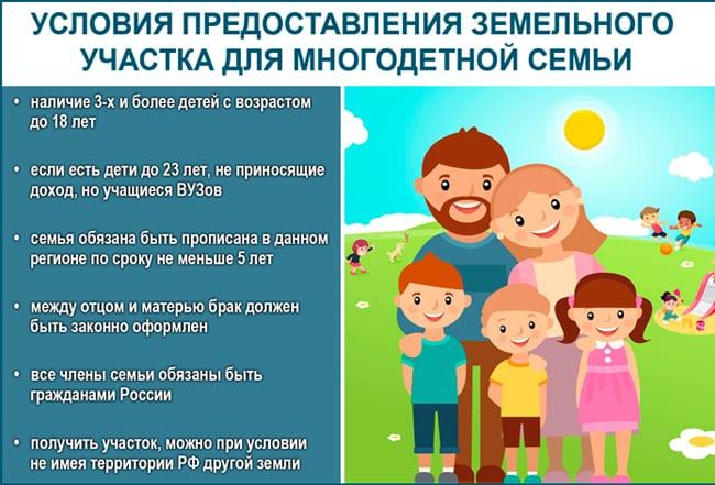Условия предоставления участка многодетным семьям