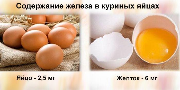 В куриных яйцах