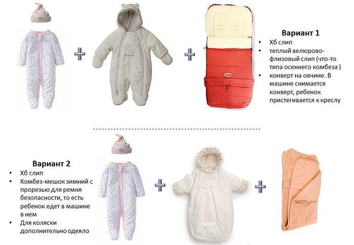 Варианты для новорожденных