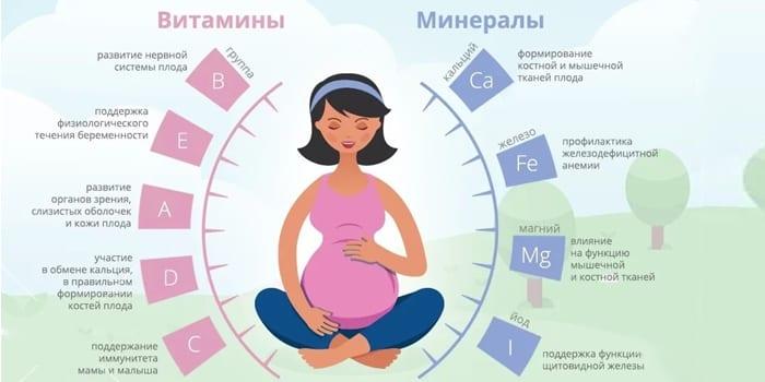 Витамины и минералы при беременности
