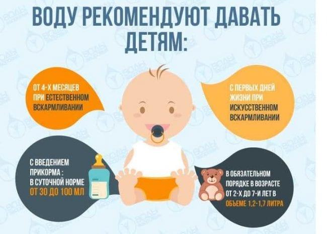 Когда можно давать воду младенцам