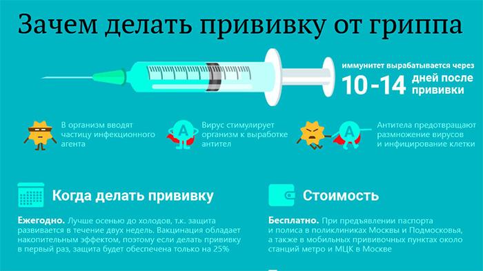 Зачем делать прививку